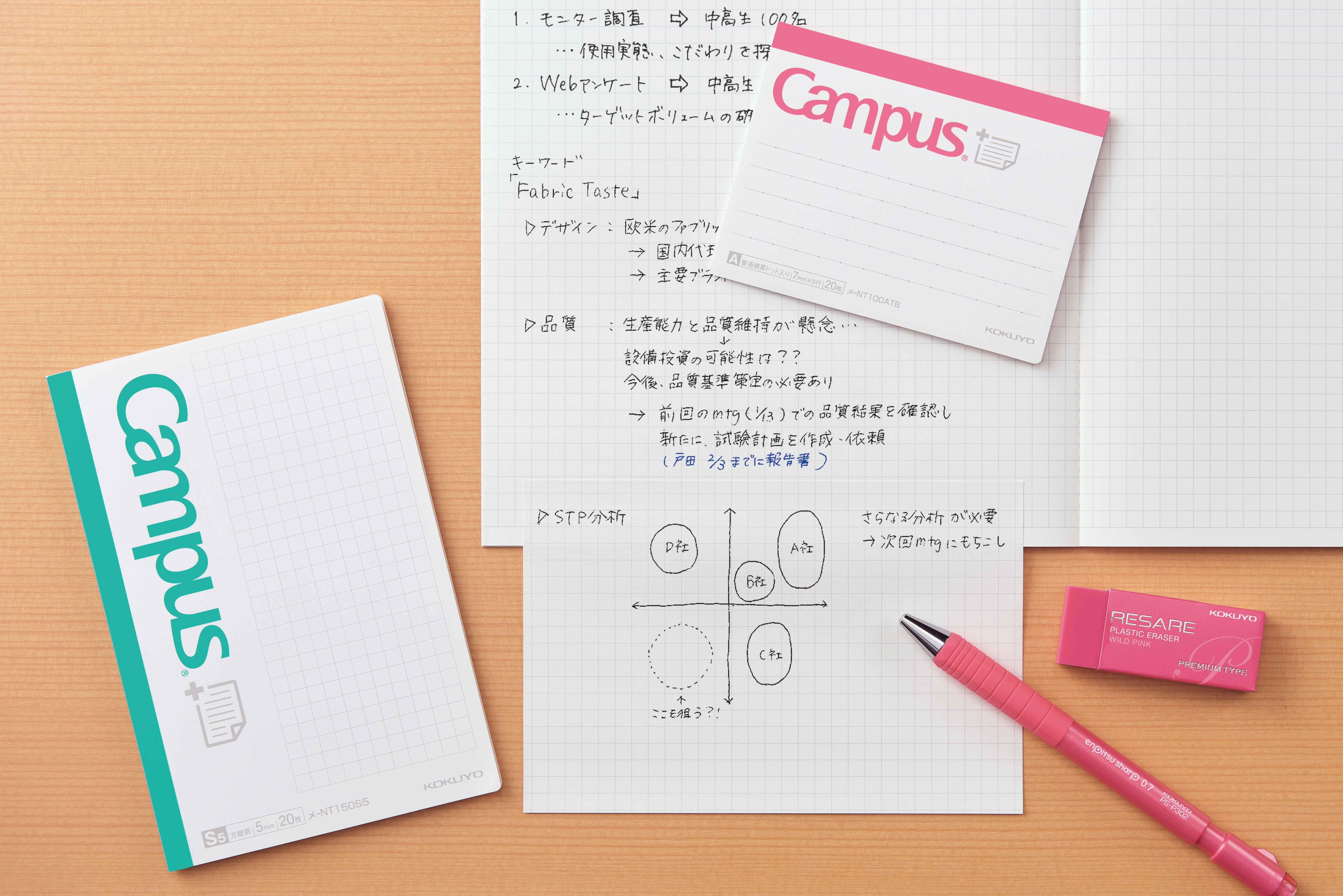 写真:「キャンパス まとめがはかどるノートふせん」使用イメージ